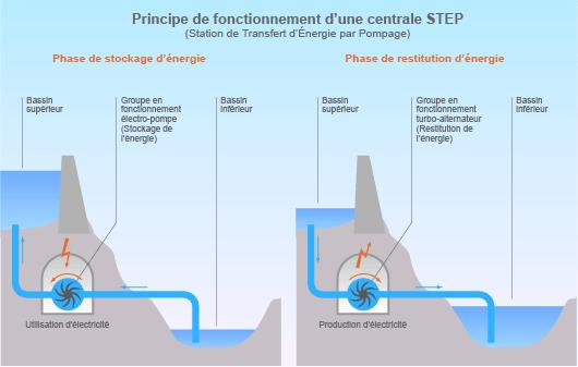 centrale-step-2_texte_0