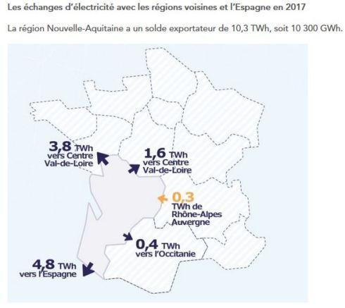 rte regions