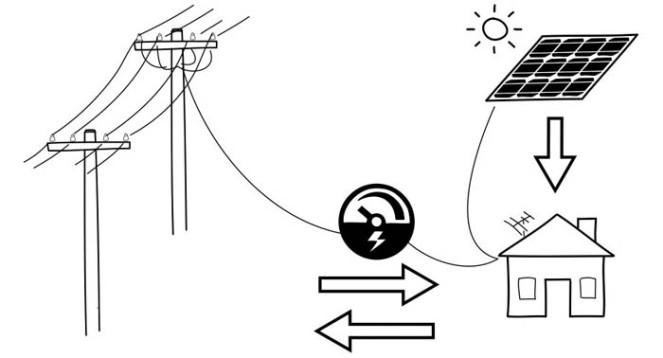 28_-_net-metering_c_dr