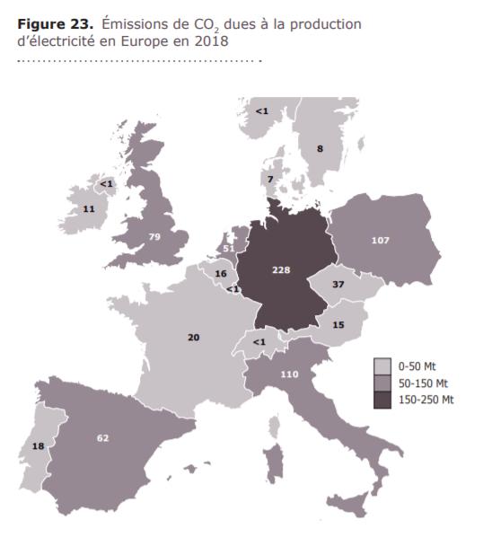 CO2 elec europe